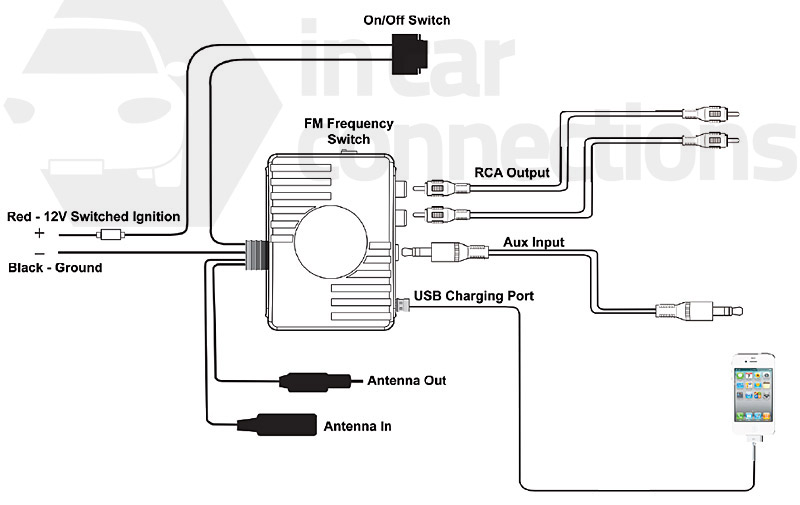 AUXBOX12V_installation_diagram connects2 wired fm modulator with usb charging auxbox12v in car connects2 wiring diagram at mifinder.co